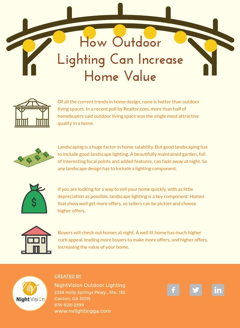 How Outdoor Lighting Can Increase Home Value [infographic]