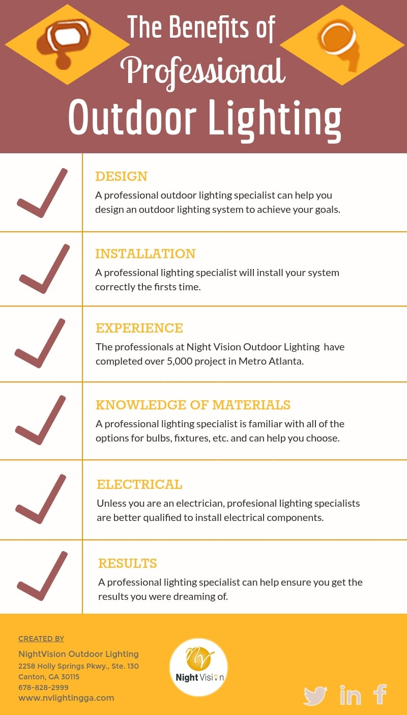 The benefits of professional outdoor lighting installation is outdoor lighting a do it yourself project solutioingenieria Gallery