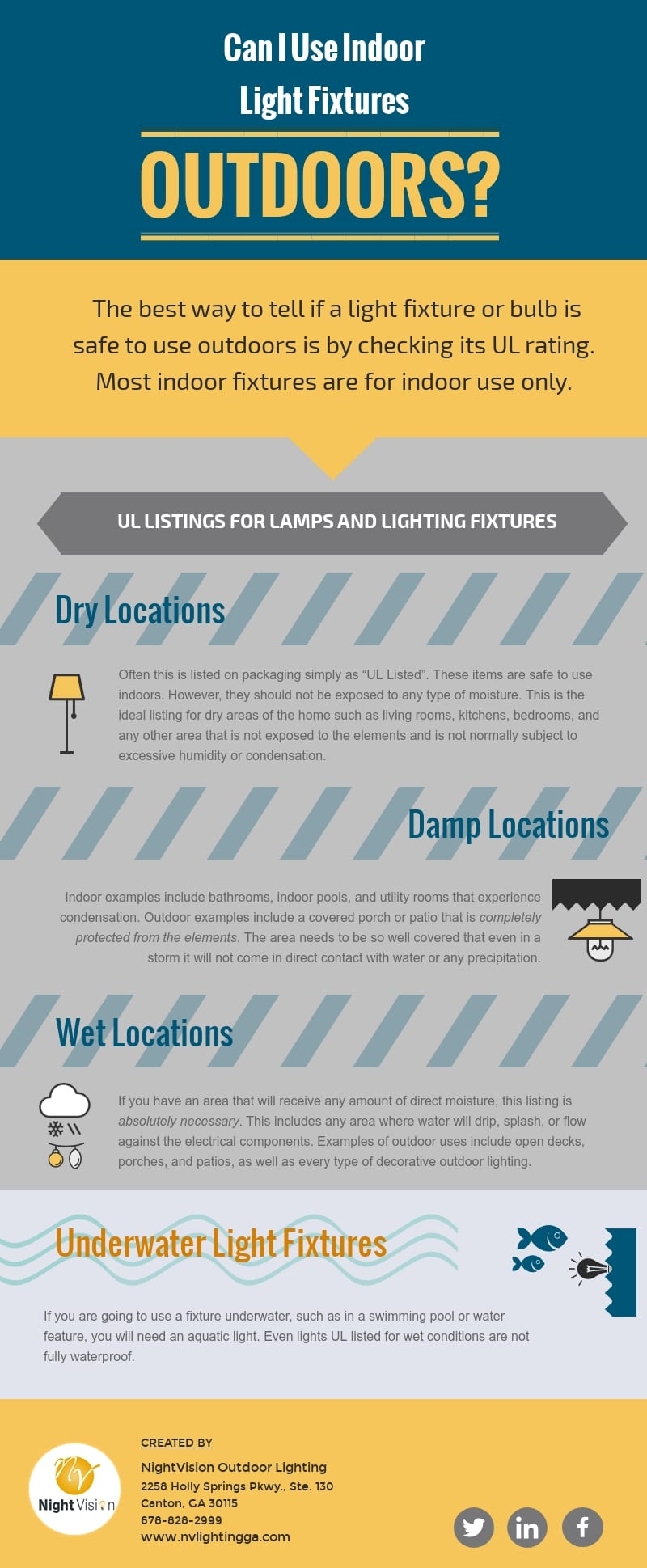 Can I use Indoor Lighting Fixtures Outdoors [infographic]