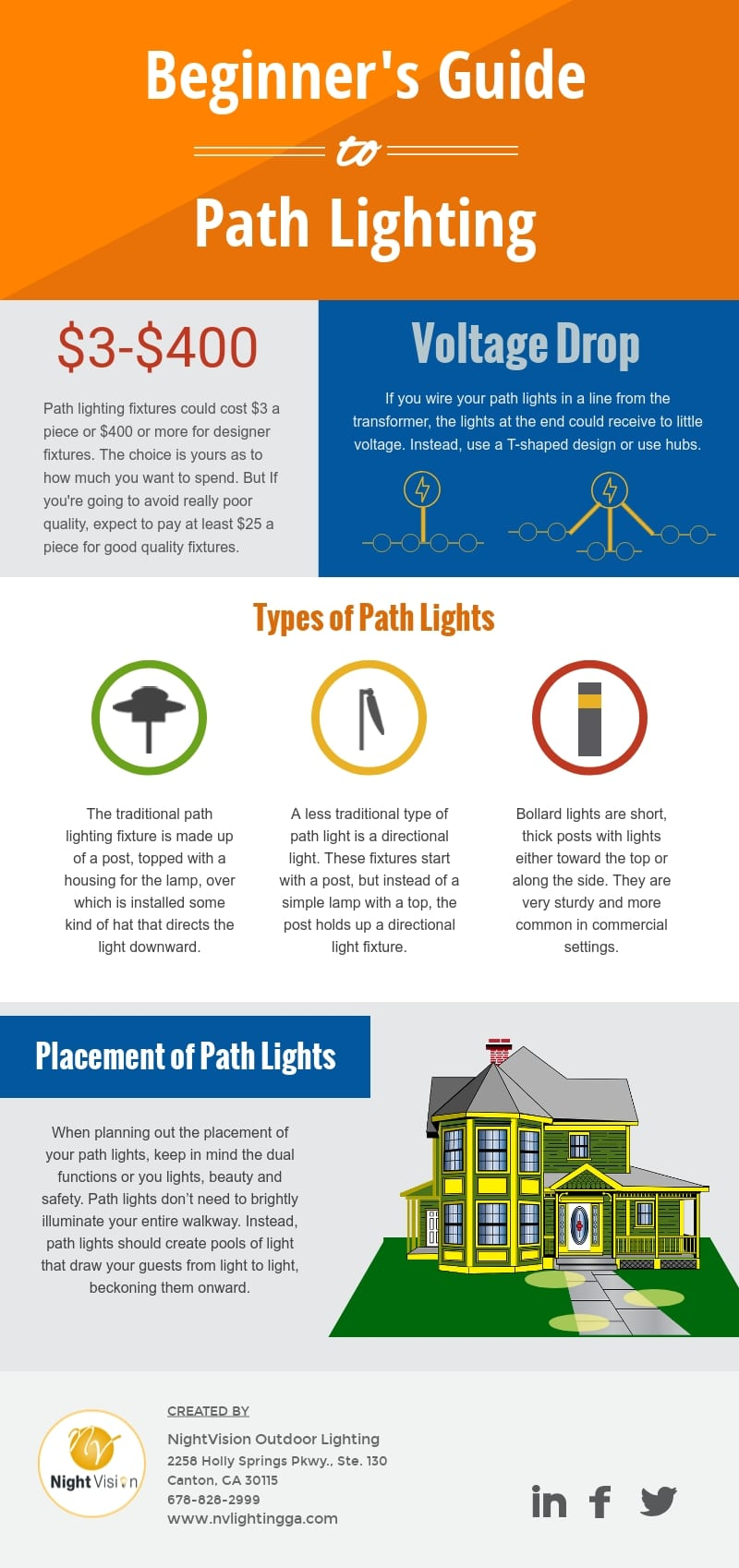 Beginner's Guide to Path Lighting [infographic]