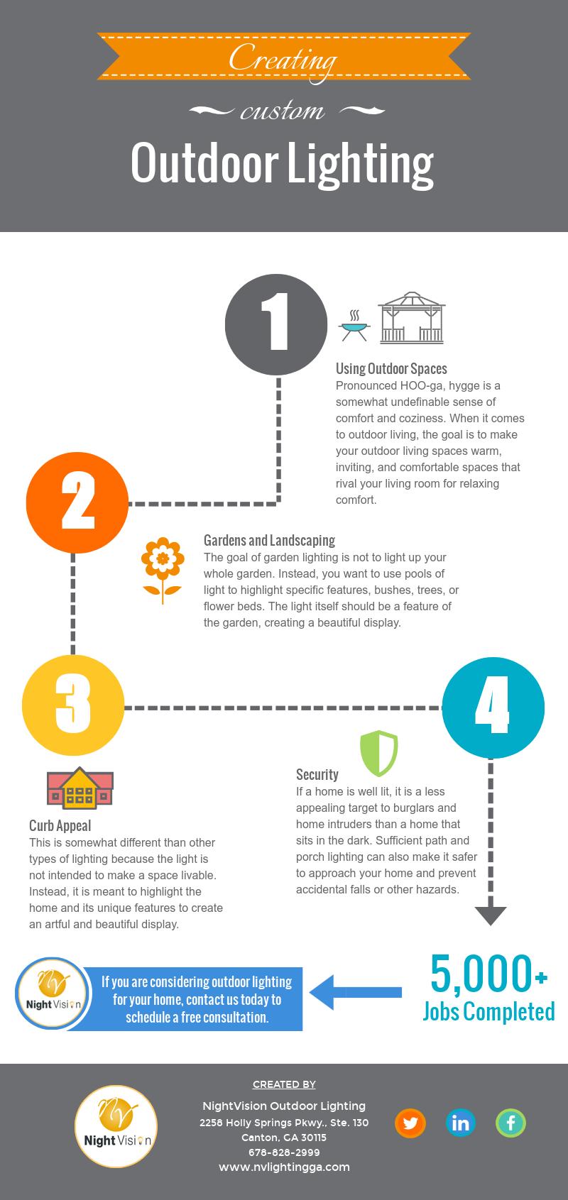 Creating Custom Outdoor Lighting [infographic]