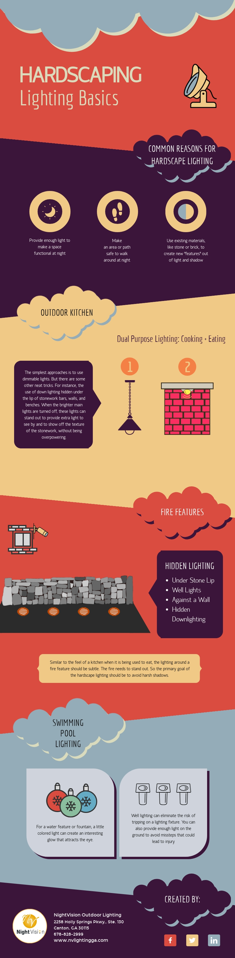 Hardscape Lighting Basics [infographic]