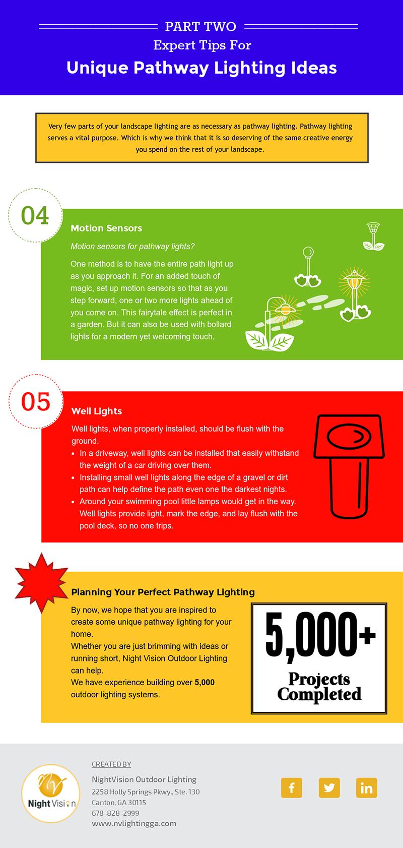 Unique Pathway Lighting Ideas - Part 2 [infographic]