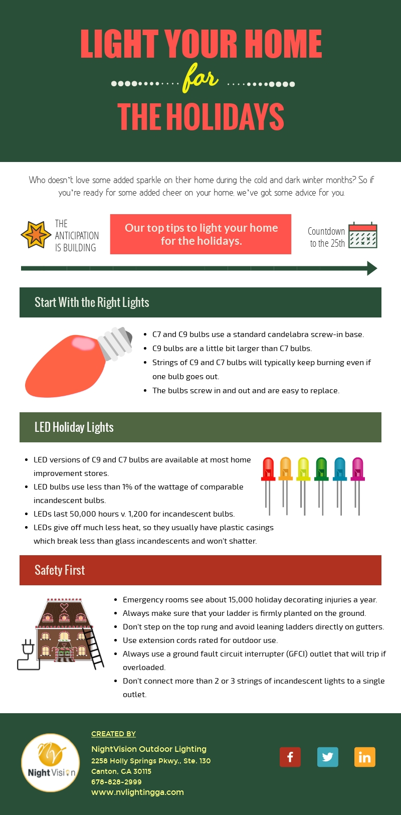 Tips to Light Your Home for the Holidays [infographic]