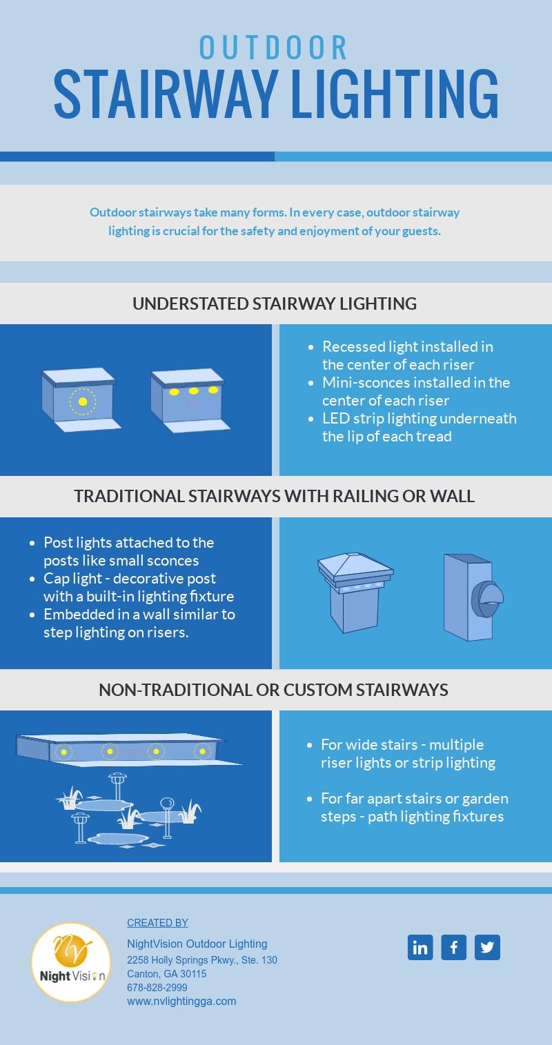 Outdoor Stairway Lighting [infographic]