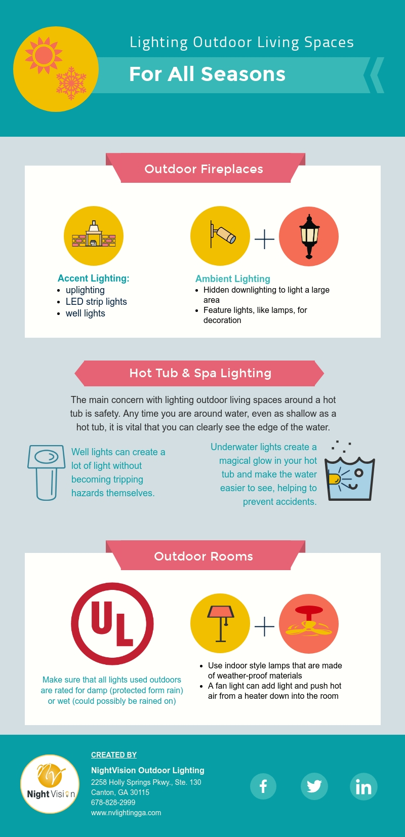 Lighting Outdoor Living Spaces for All Seasons [infographic]