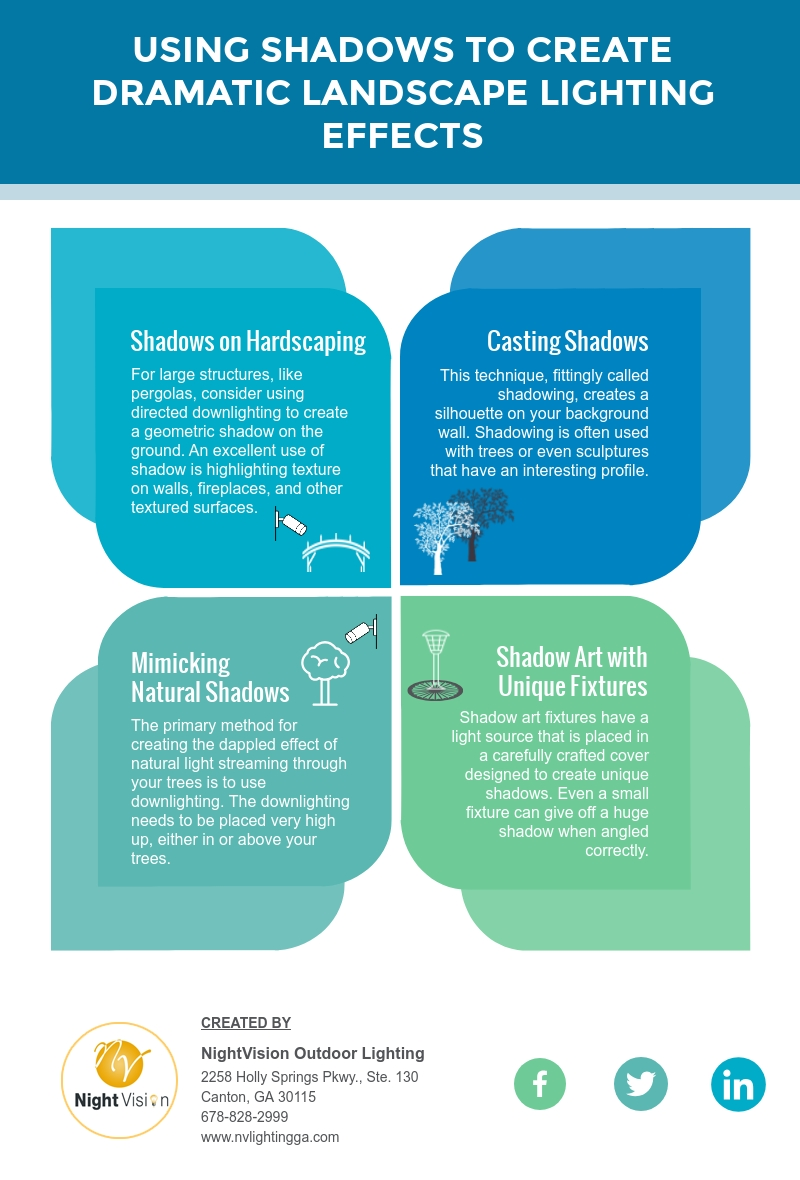Using Shadows to Create Dramatic Landscape Lighting Effects [infographic]